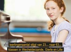 Muziekinitiatie groeit in Lille